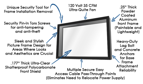 The TV Shield PRO Lite indoor TV protection diagram