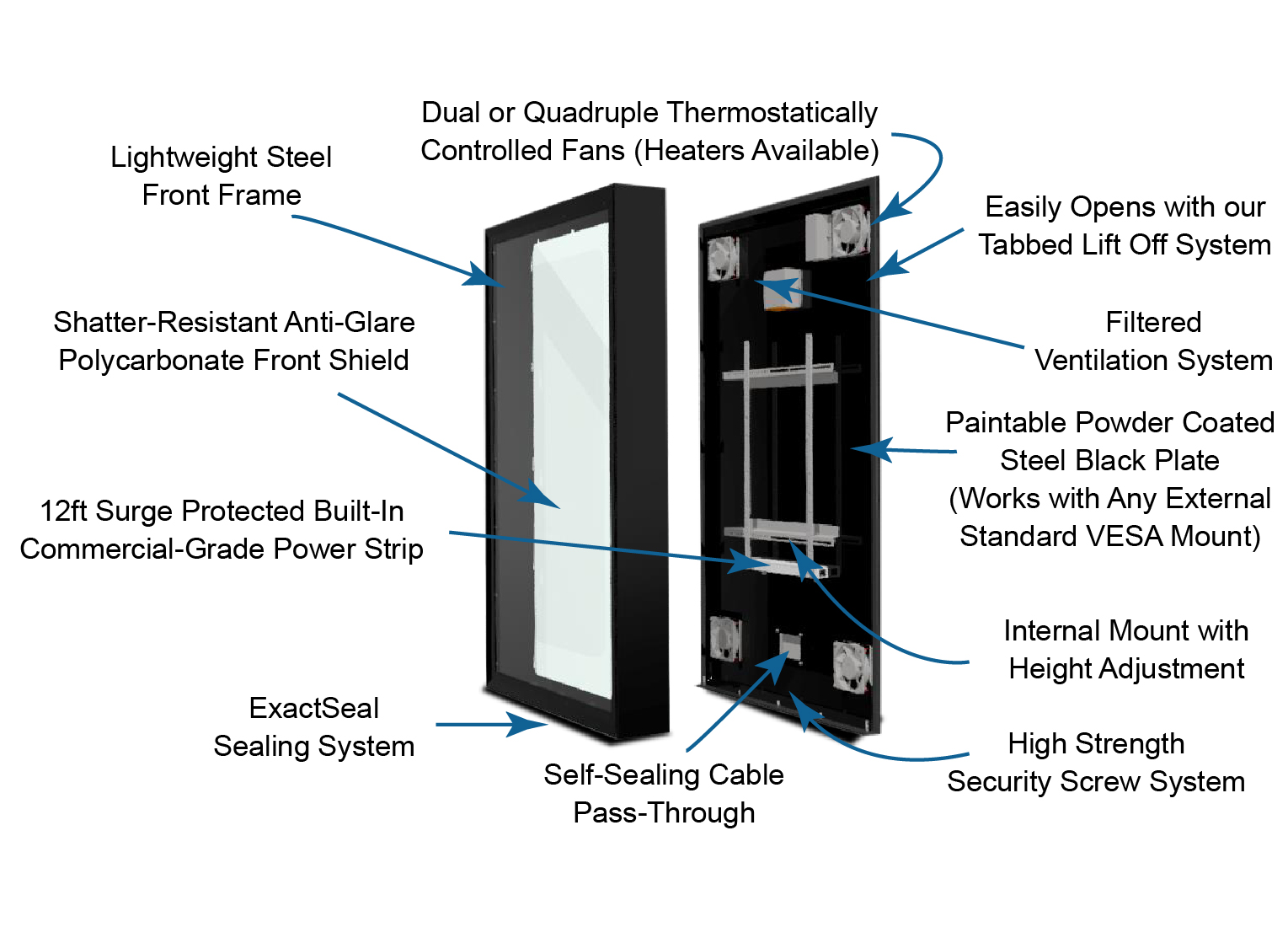 The TV Shield PRO Portrait Diagram