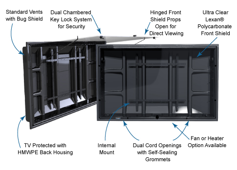 The TV Shield outdoor tv cabinet diagram