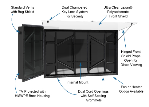 The TV Shield waterproof tv enclosure diagram
